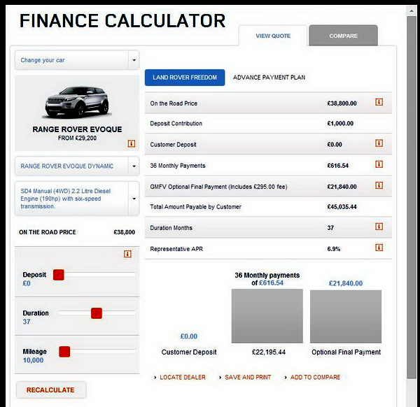 Pcp Price Calculator *** Compare The Latest PCP Finance